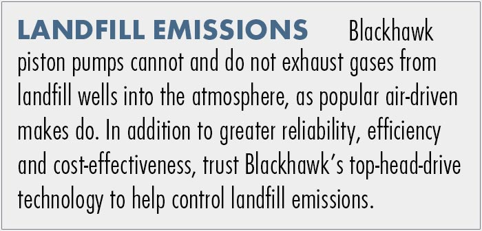 Landfill Emissions do no exhaust gases into the atmosphere